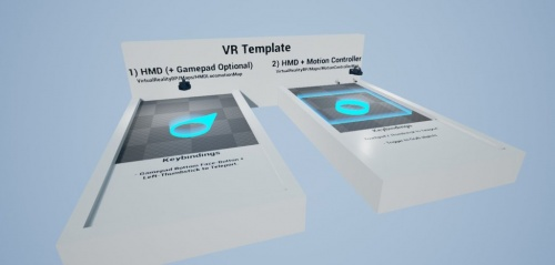 VR Template - Epic Wiki