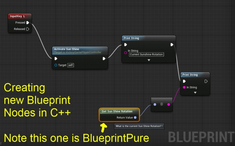 Blueprints Creating C Functions As New Blueprint Nodes