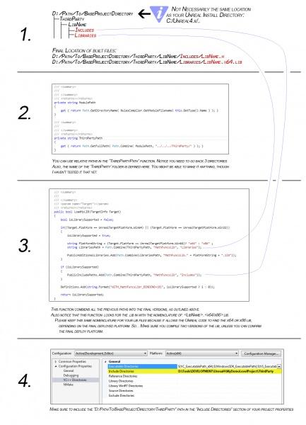 File:UnrealDLL Builds.jpg