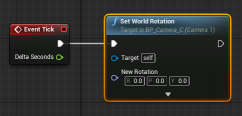 Set World Rotation node.