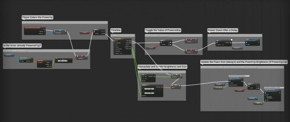 PowerUp Overview.jpg