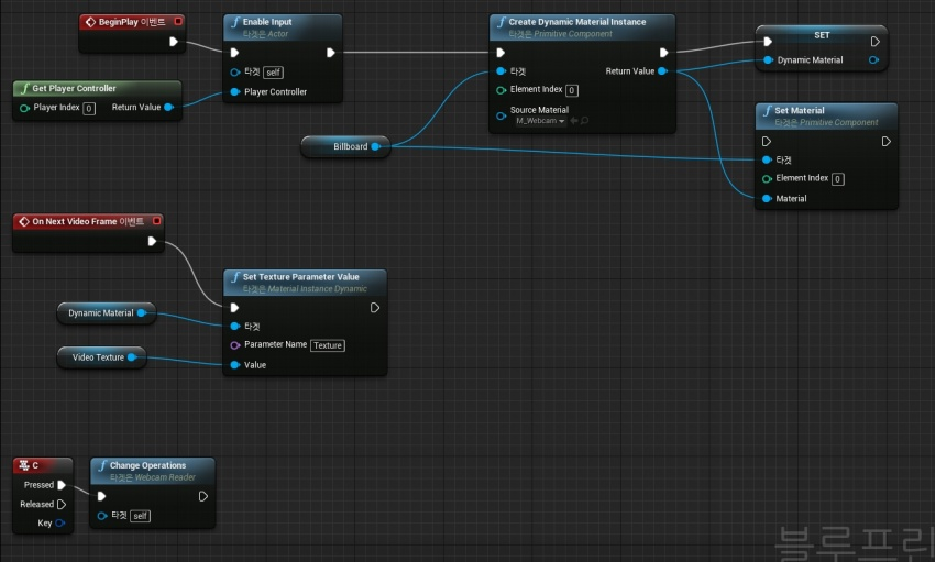 Detailed Account Of Integrating OpenCV Into UE4 With VS2017 - Epic Wiki