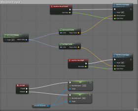 Get started with ue4 epic wiki blueprint movementg malvernweather